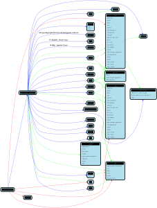 relationship_of_patches_in_geek-sources